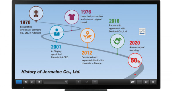 Sharp PN-50TC1 Touchscreen-Monitor 125,7 cm (49.5 Zoll) 1920 x 1080 Pixel Multitouch Multi-Nutzer Sc